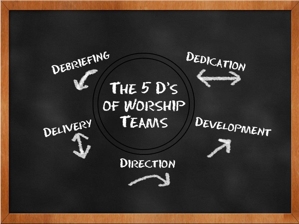 Debriefing 5 D Worship Process Tim Price Harvest